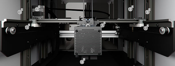 Use of linear guides in 3D printers