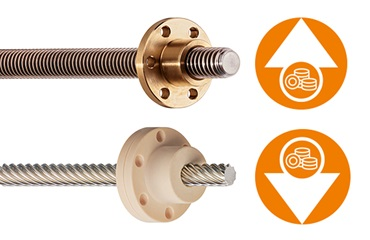 Corrosion-free drylin® lead screw drives