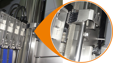 Linear feed of the sliced goods holder through synchronised tooth belt drive. In this configuration the combination of soft shafts and drylin® linear films has proven to be effective.