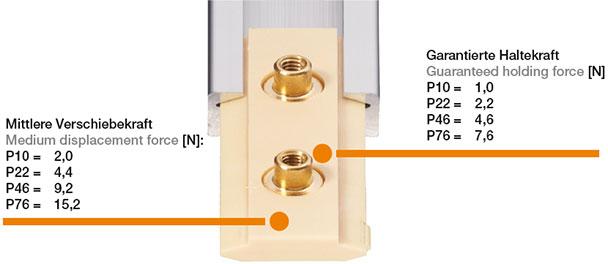 drylin® preload prism slide